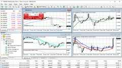 MetaTrader 4 - A to Z